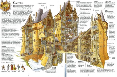 Incredible Cross Sections By Stephen Biesty on Medieval Castle Diagram