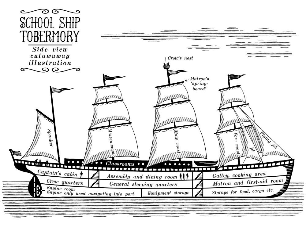 school-ship-tobermory-illustration3-iain-mcintosh